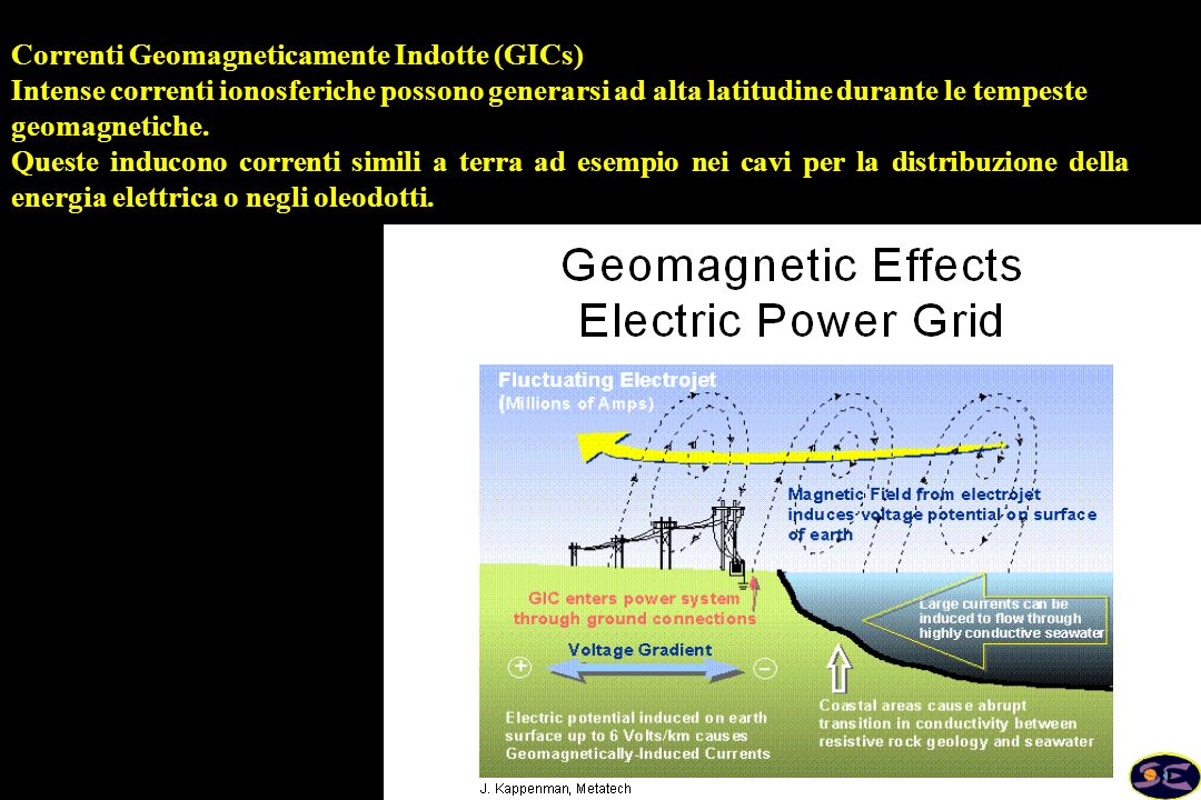 Correnti Geomagneticamente Indotte (GICs)
