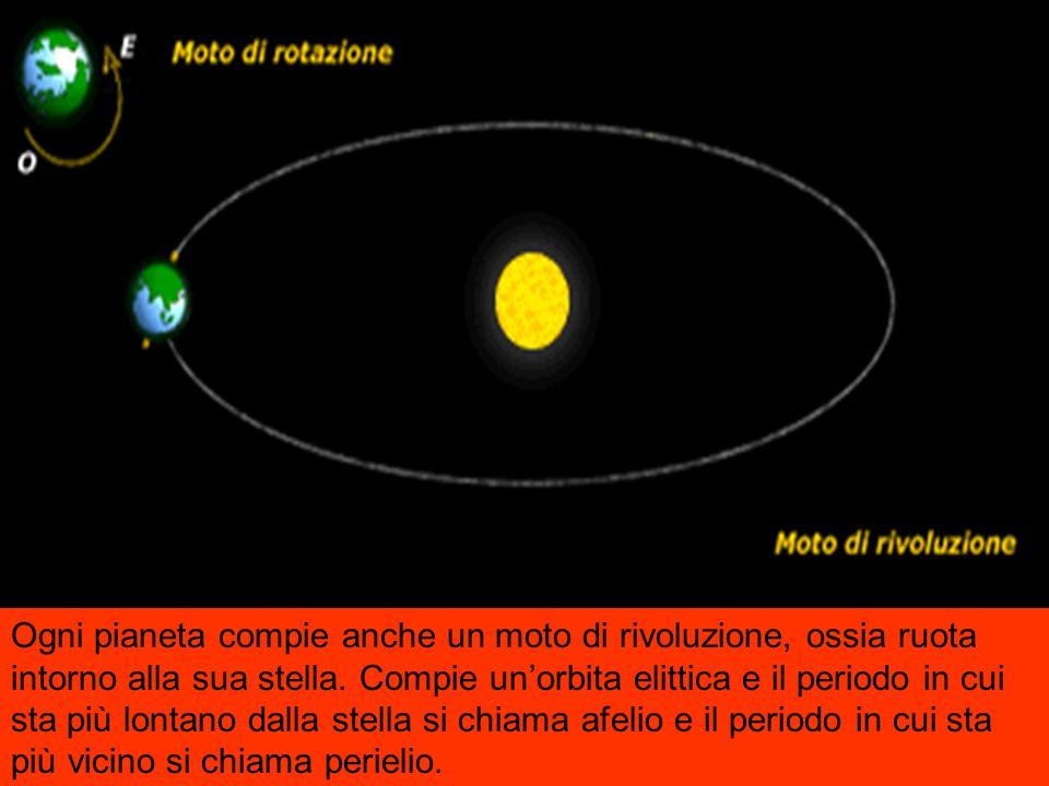 Ogni pianeta compie anche un moto di rivoluzione, ossia ruota intorno alla sua stella.