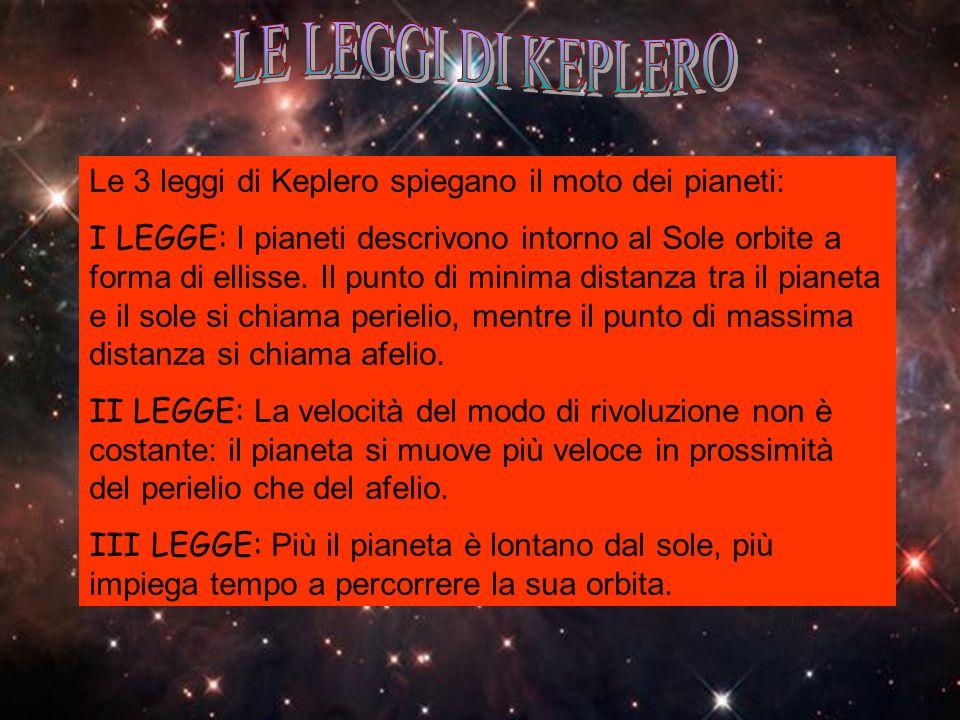 LE LEGGI DI KEPLERO Le 3 leggi di Keplero spiegano il moto dei pianeti: