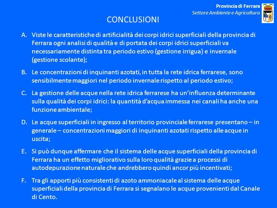 Provincia di Ferrara Settore Ambiente e Agricoltura. CONCLUSIONI.