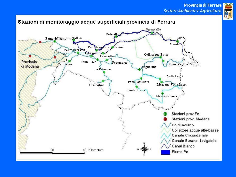 Stazioni di monitoraggio acque superficiali provincia di Ferrara