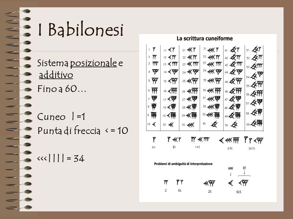 I Babilonesi Sistema posizionale e additivo Fino a 60… Cuneo | =1