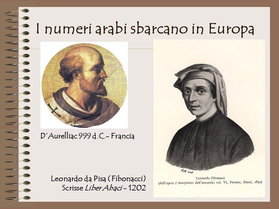 I numeri arabi sbarcano in Europa