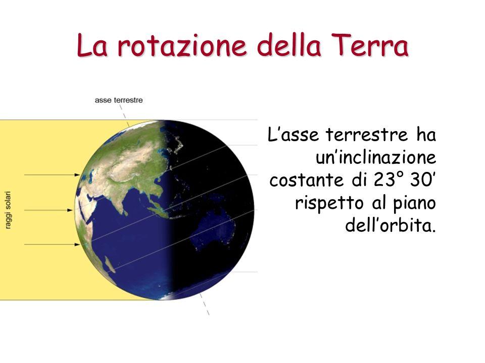 La rotazione della Terra