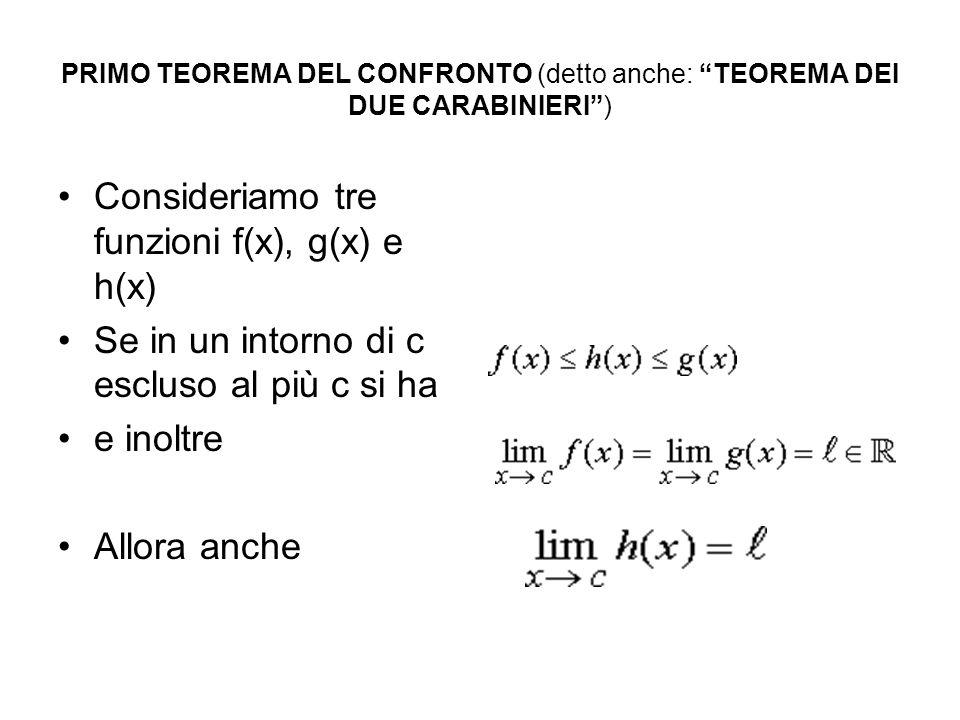 Consideriamo tre funzioni f(x), g(x) e h(x)