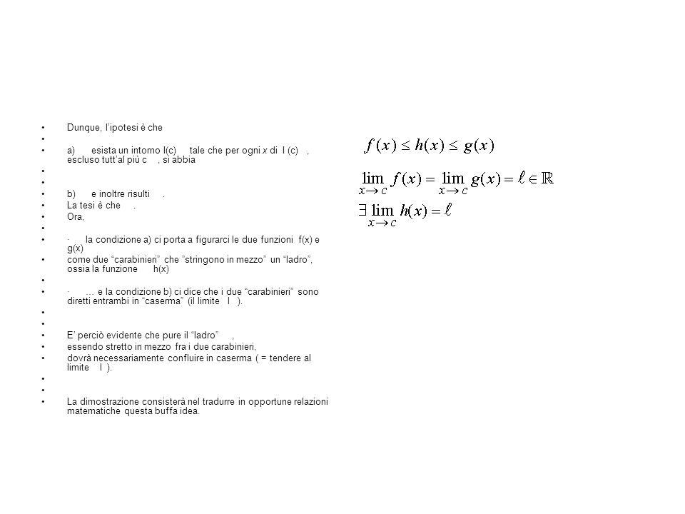 Dunque, l'ipotesi è che a) esista un intorno I(c) tale che per ogni x di I (c) , escluso tutt'al più c , si abbia.