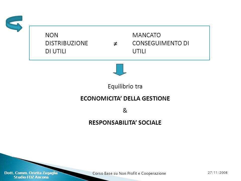RESPONSABILITA' SOCIALE Dott. Comm. Orietta Zagaglia Studio FDZ Ancona