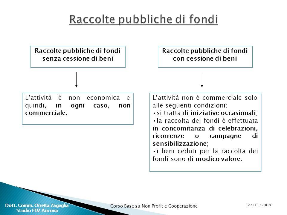Raccolte pubbliche di fondi