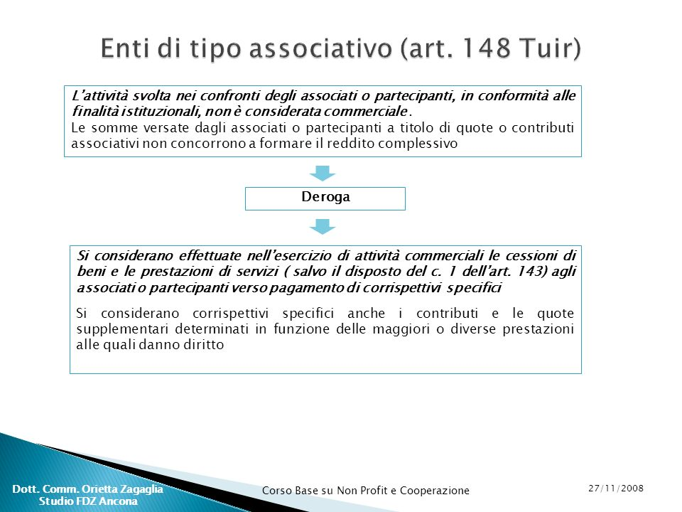 Enti di tipo associativo (art. 148 Tuir)