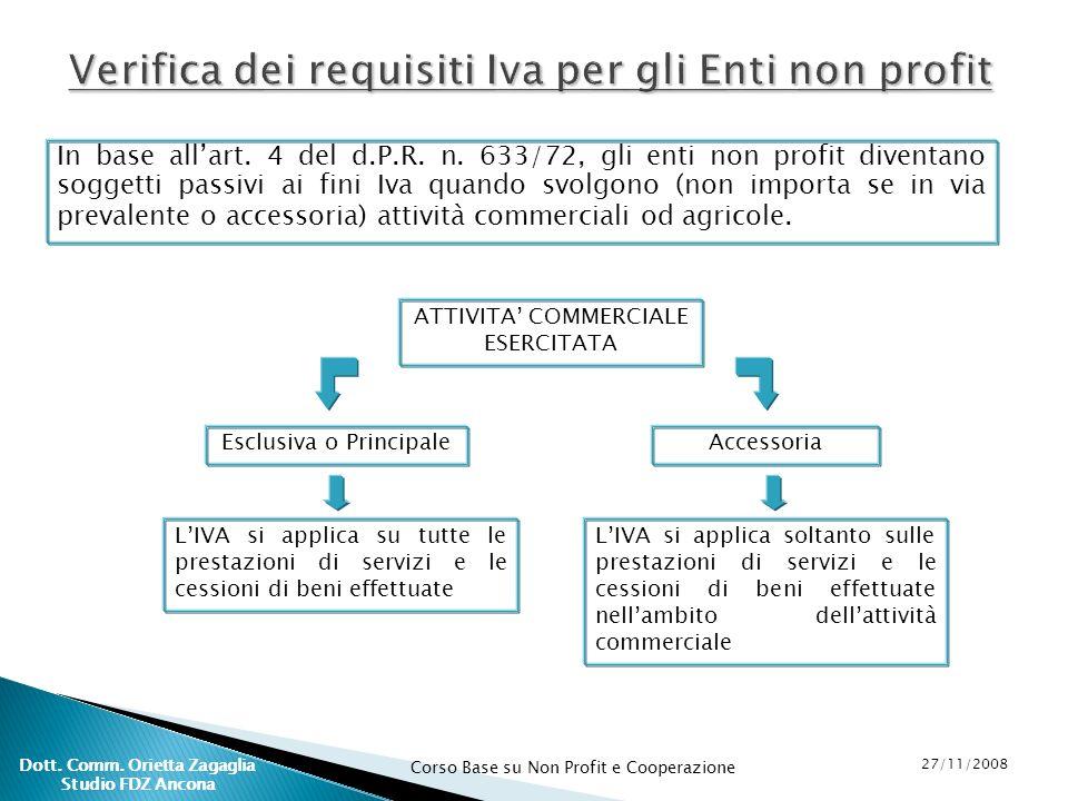Verifica dei requisiti Iva per gli Enti non profit