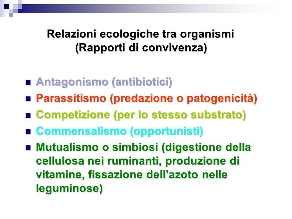 Relazioni ecologiche tra organismi (Rapporti di convivenza)