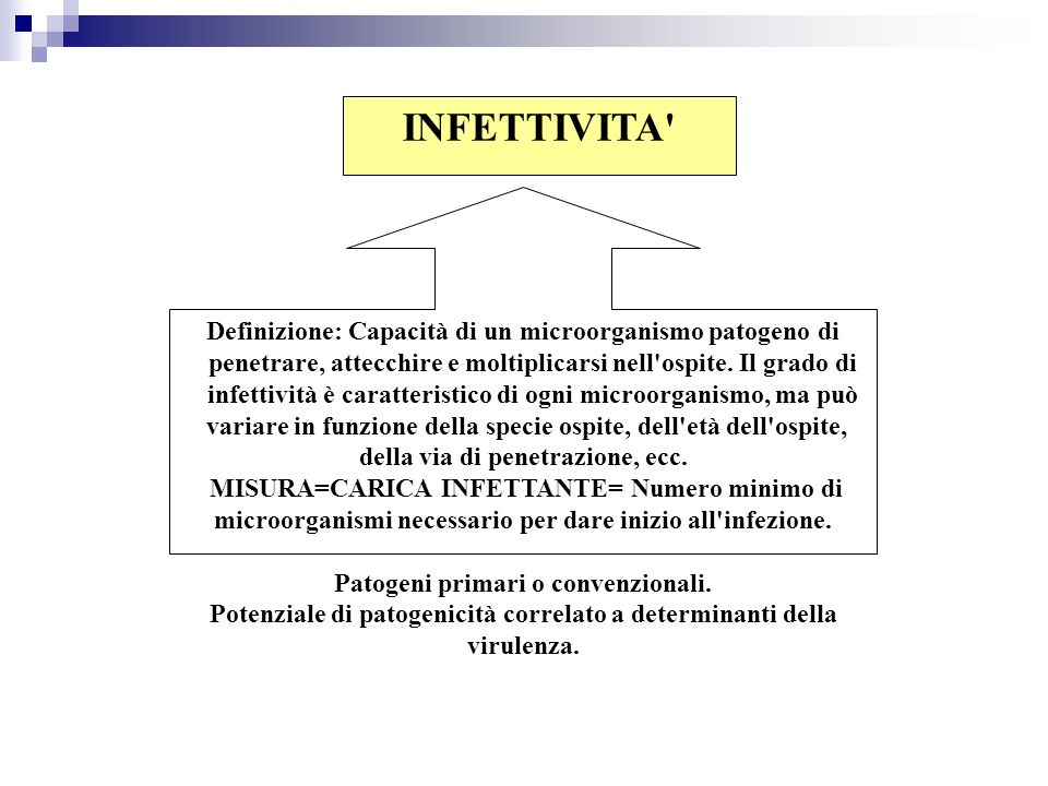 INFETTIVITA Definizione: Capacità di un microorganismo patogeno di