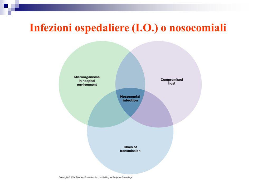 Infezioni ospedaliere (I.O.) o nosocomiali