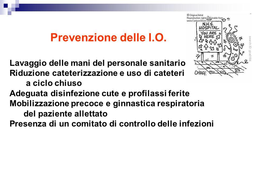 Prevenzione delle I.O. Lavaggio delle mani del personale sanitario