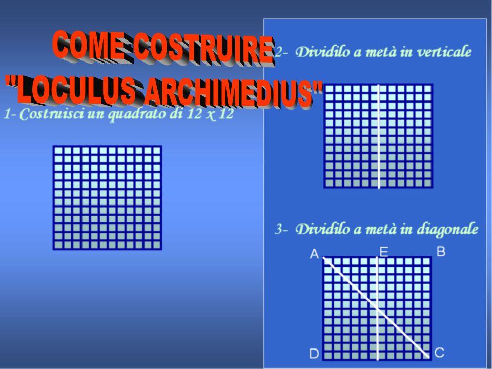 COME COSTRUIRE LOCULUS ARCHIMEDIUS