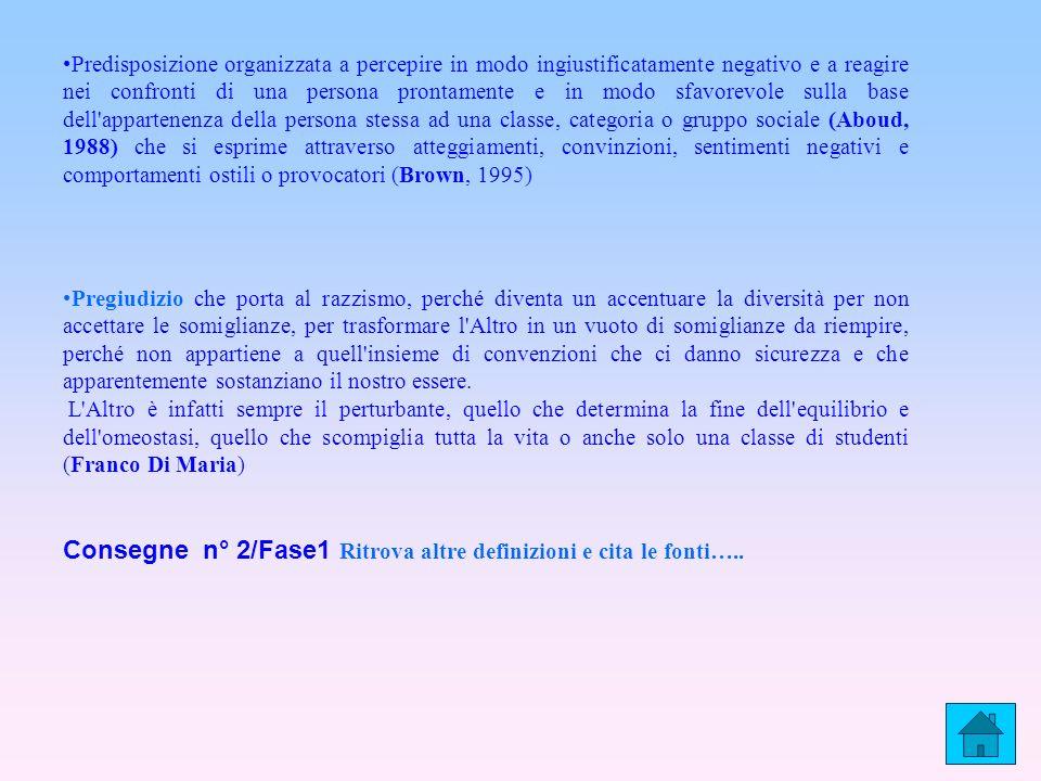 Consegne n° 2/Fase1 Ritrova altre definizioni e cita le fonti…..
