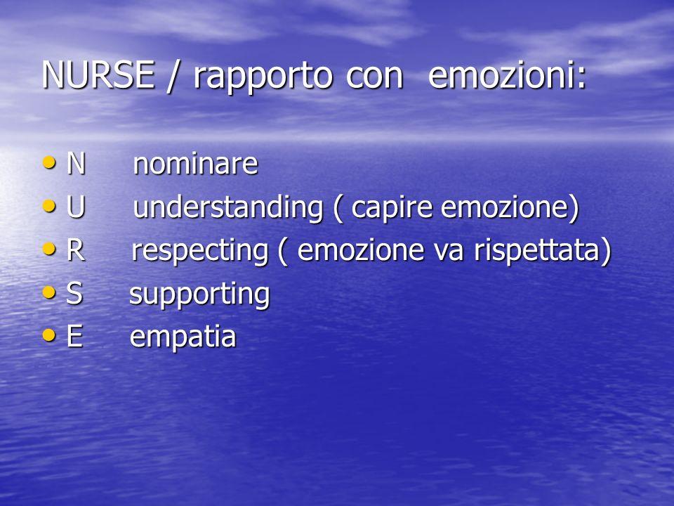 NURSE / rapporto con emozioni: