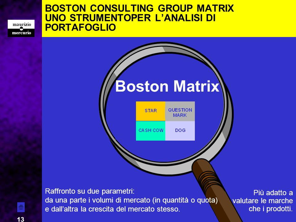 BOSTON CONSULTING GROUP MATRIX UNO STRUMENTOPER L'ANALISI DI PORTAFOGLIO
