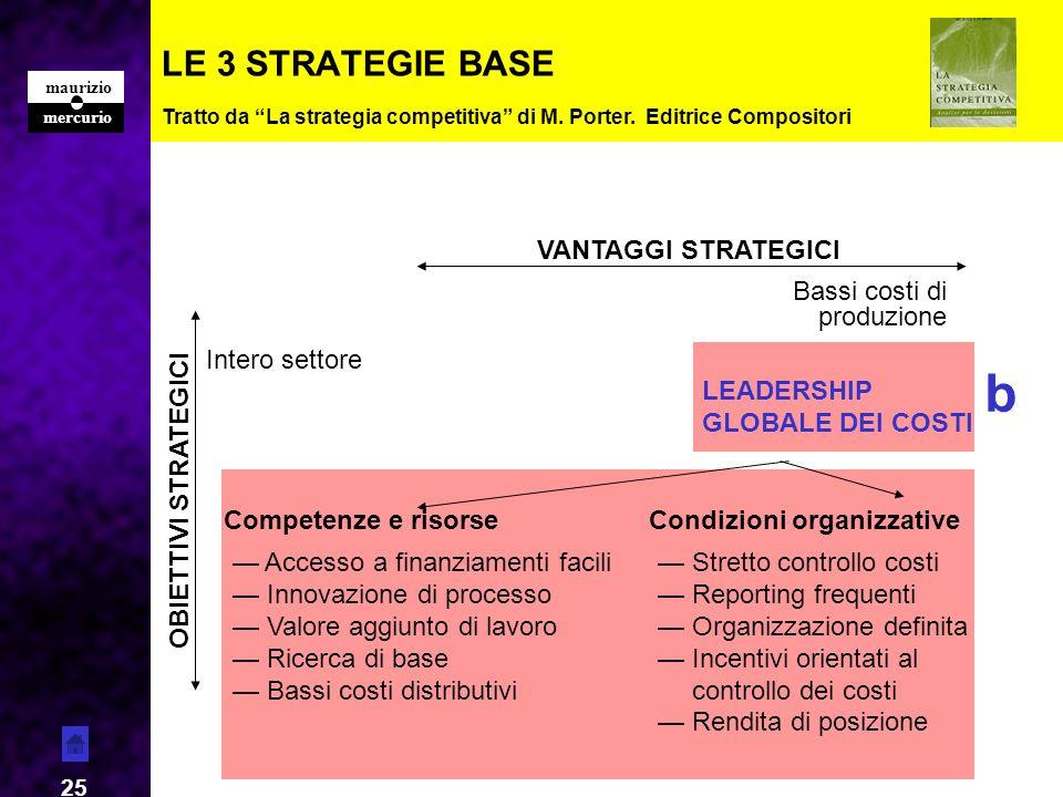 b LE 3 STRATEGIE BASE VANTAGGI STRATEGICI Bassi costi di produzione
