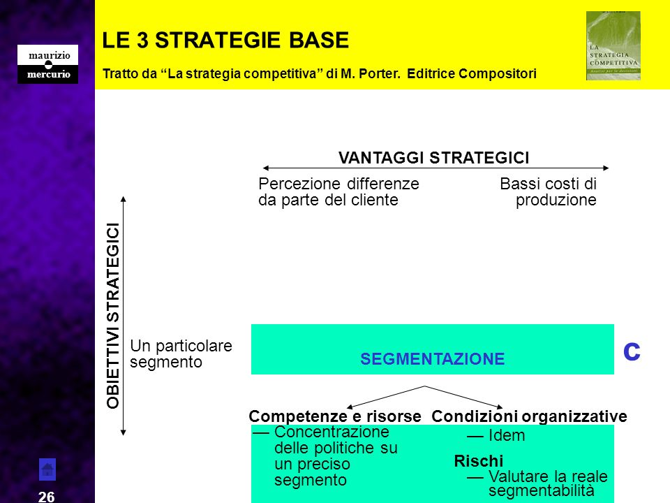 c LE 3 STRATEGIE BASE VANTAGGI STRATEGICI