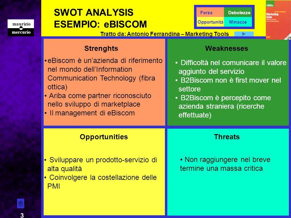 SWOT ANALYSIS ESEMPIO: eBISCOM
