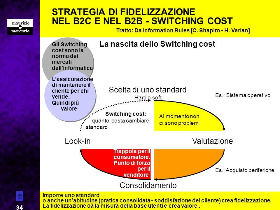 STRATEGIA DI FIDELIZZAZIONE NEL B2C E NEL B2B - SWITCHING COST
