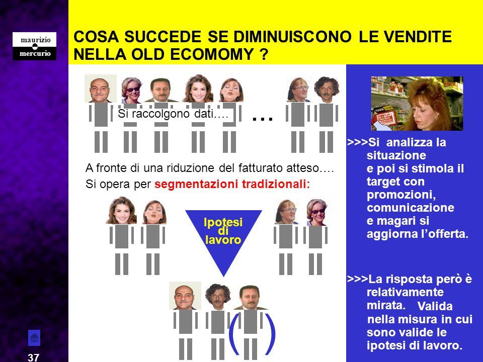 COSA SUCCEDE SE DIMINUISCONO LE VENDITE NELLA OLD ECOMOMY