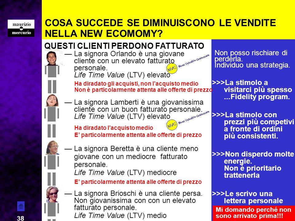 COSA SUCCEDE SE DIMINUISCONO LE VENDITE NELLA NEW ECOMOMY