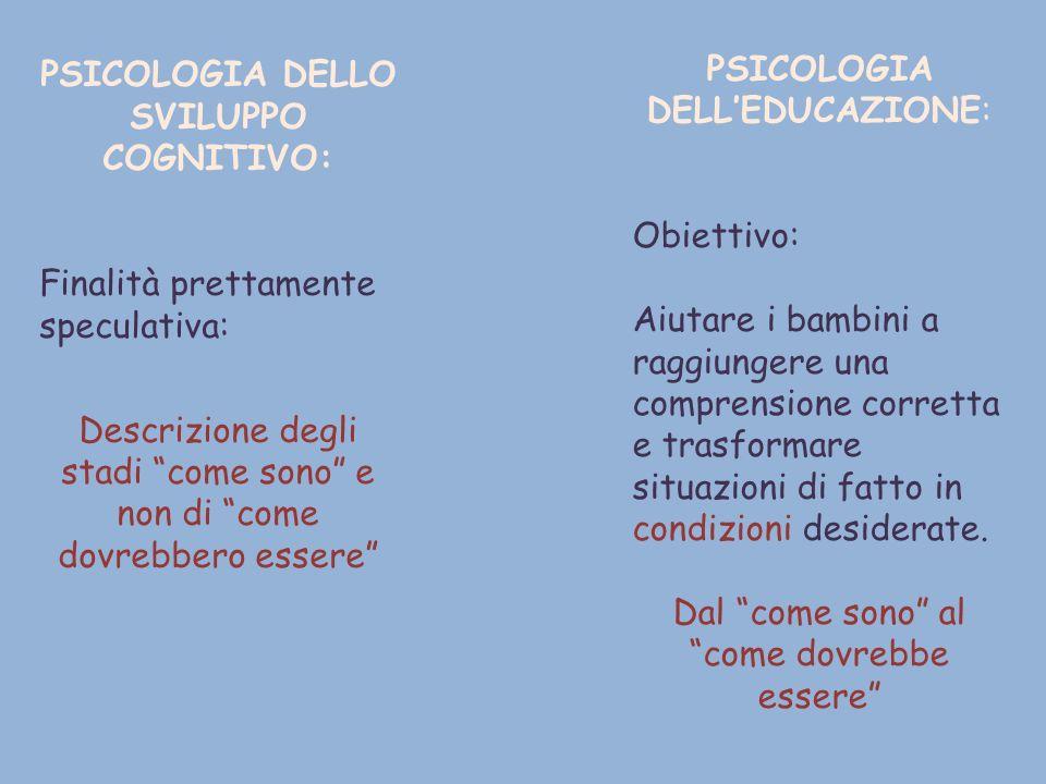 PSICOLOGIA DELLO SVILUPPO COGNITIVO: