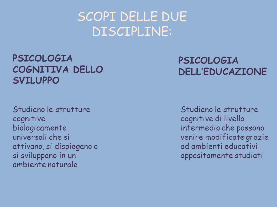 SCOPI DELLE DUE DISCIPLINE: