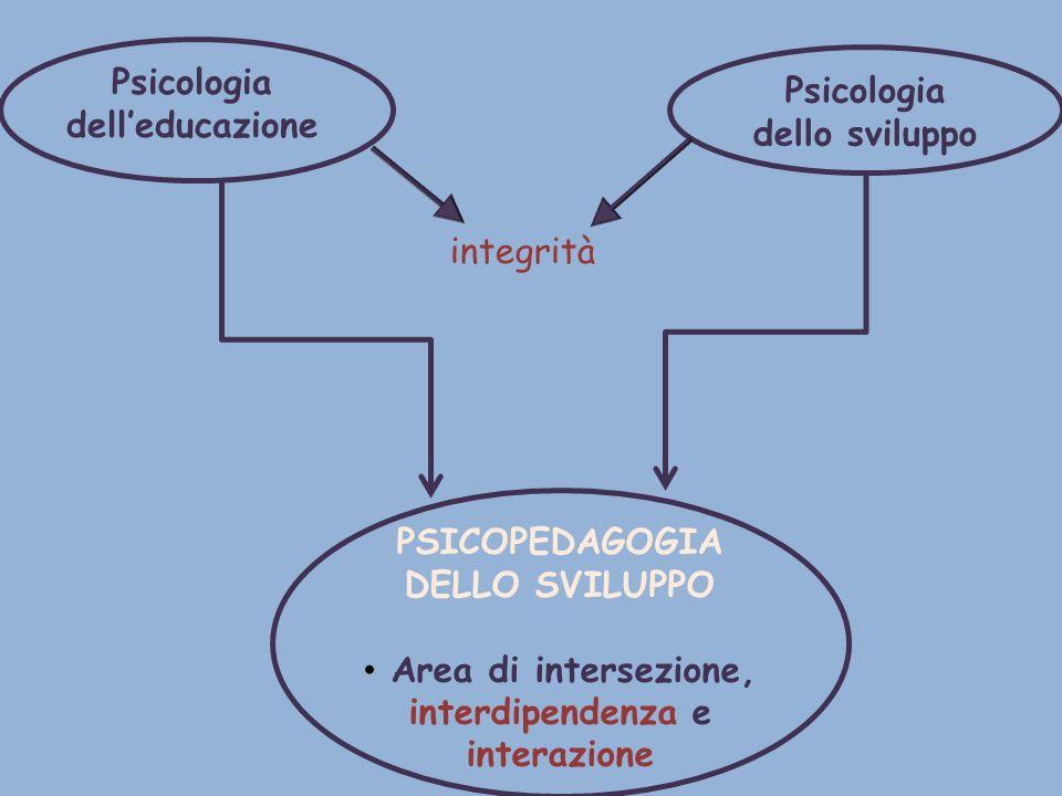 Psicologia dell'educazione Psicologia dello sviluppo