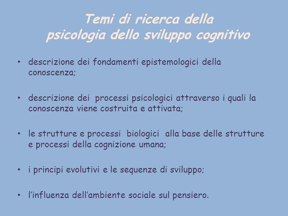 Temi di ricerca della psicologia dello sviluppo cognitivo
