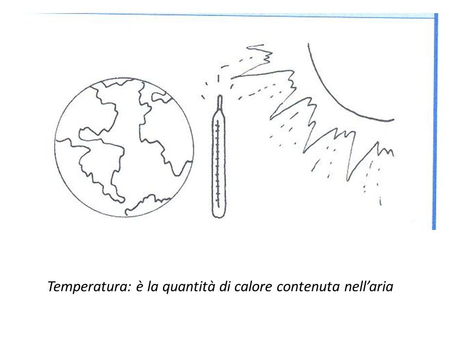 Temperatura: è la quantità di calore contenuta nell'aria