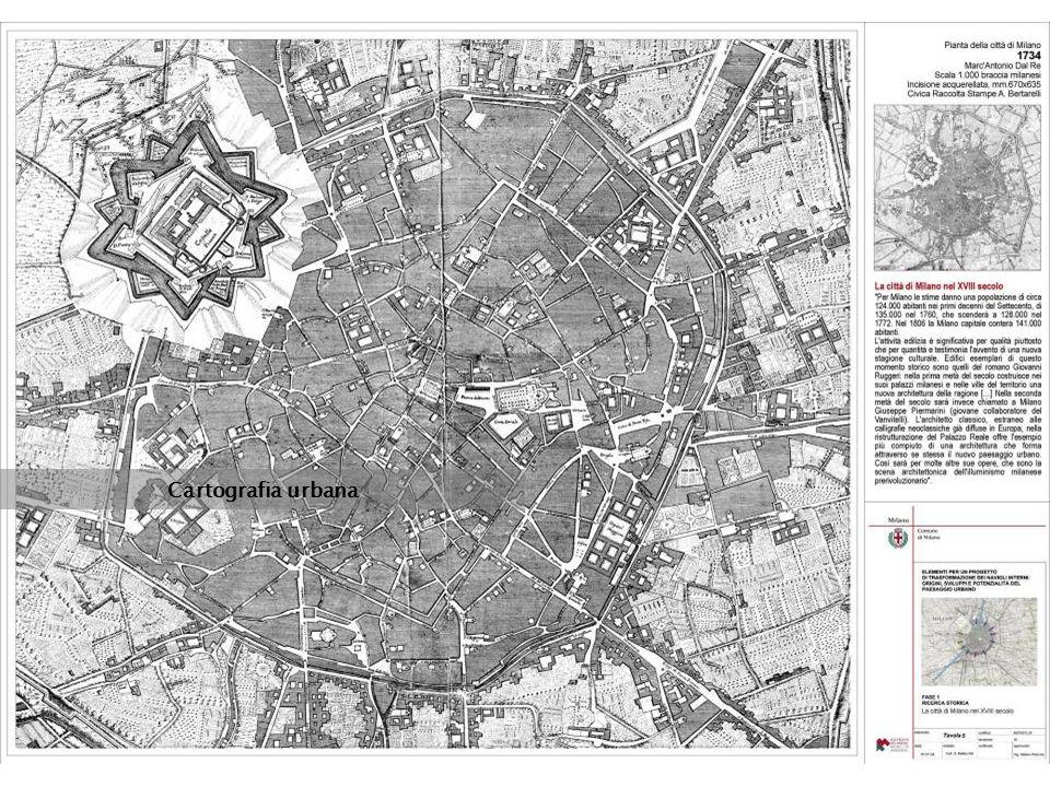 Cartografia urbana