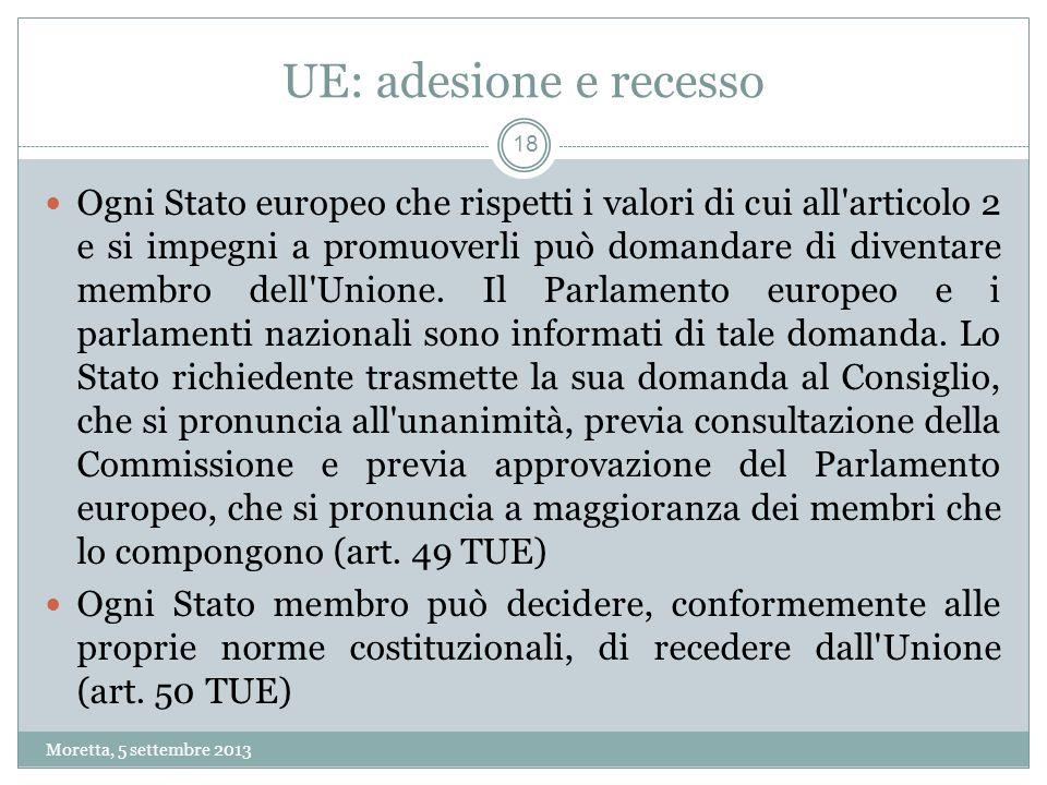 UE: adesione e recesso