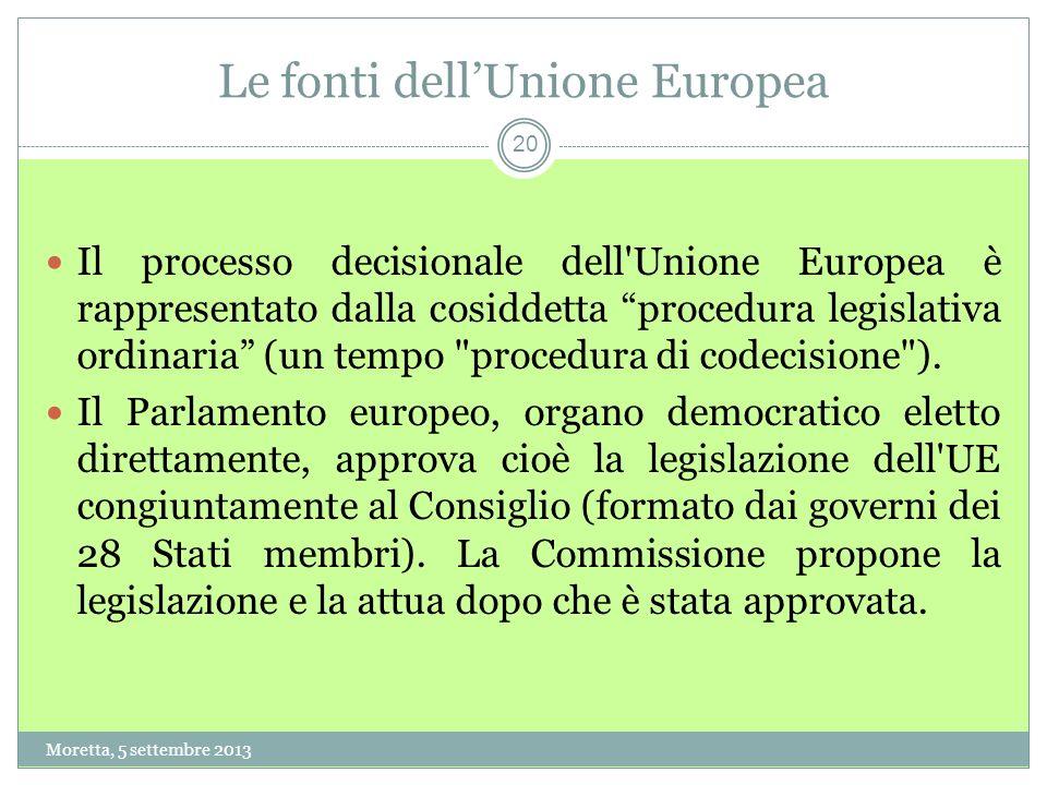 Le fonti dell'Unione Europea