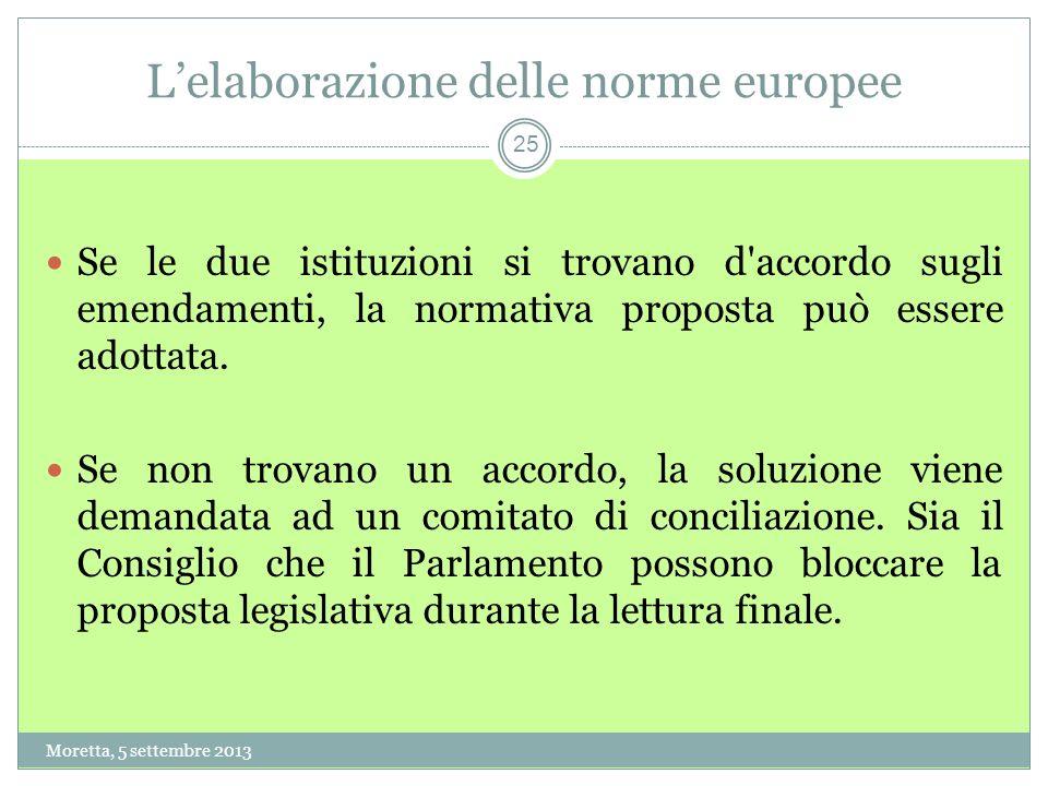 L'elaborazione delle norme europee