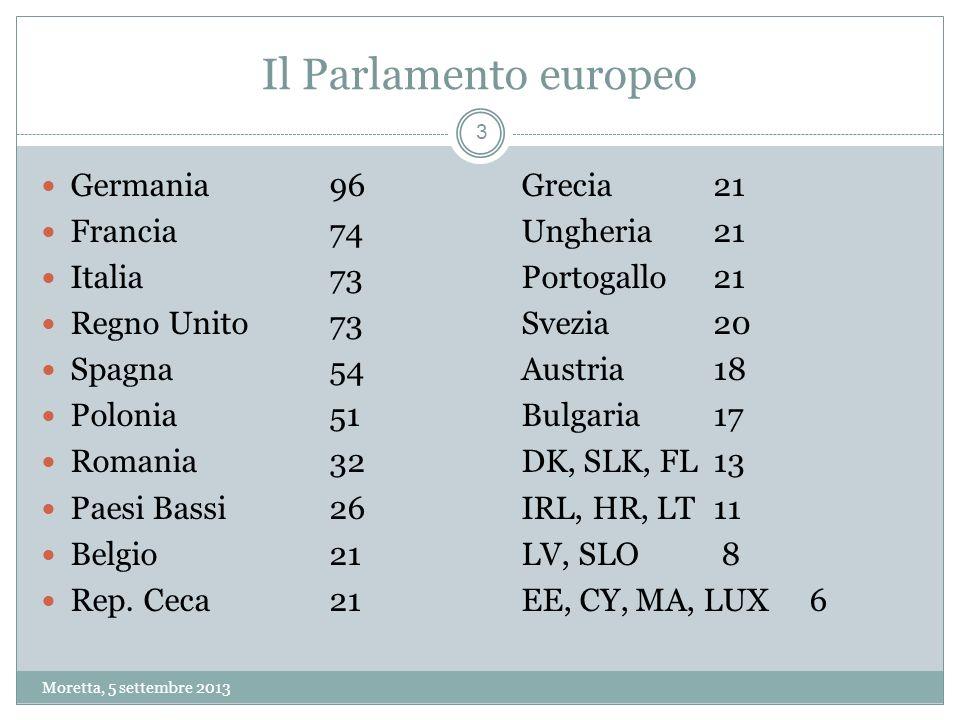 Il Parlamento europeo Germania 96 Grecia 21 Francia 74 Ungheria 21