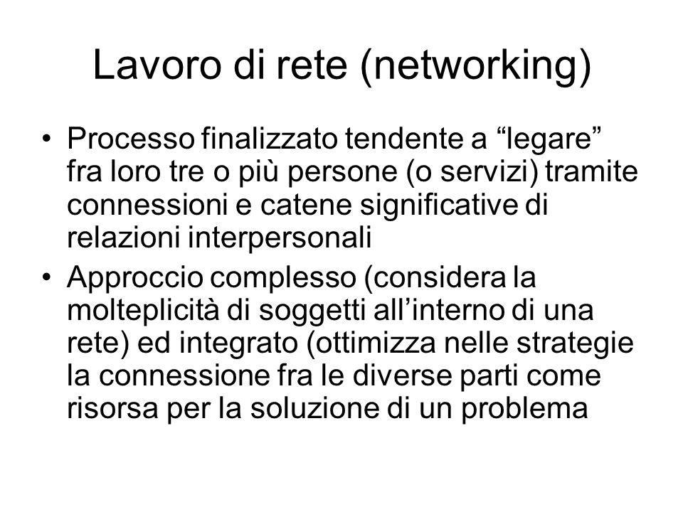 Lavoro di rete (networking)