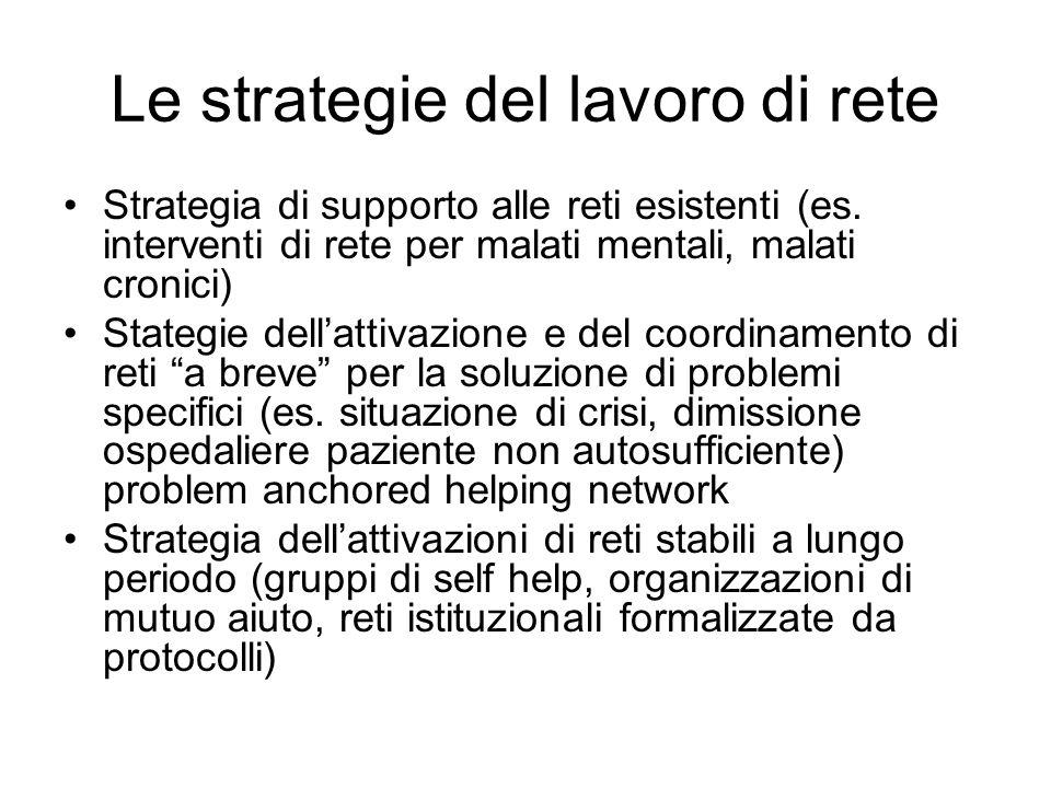 Le strategie del lavoro di rete