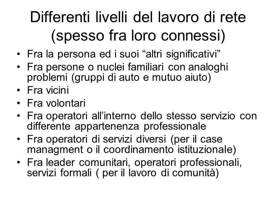 Differenti livelli del lavoro di rete (spesso fra loro connessi)