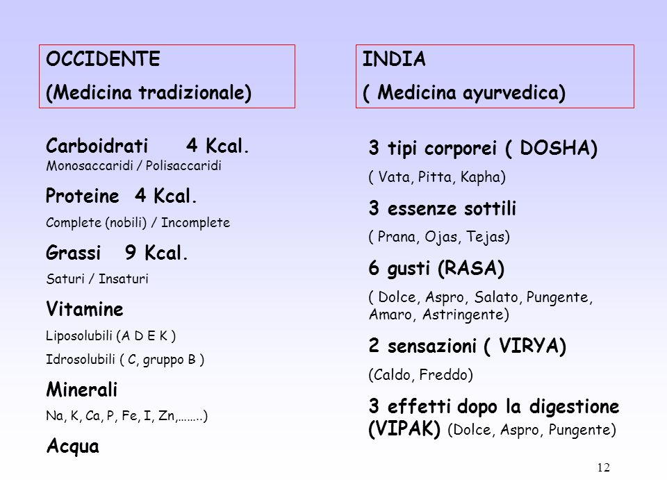 (Medicina tradizionale) INDIA ( Medicina ayurvedica)