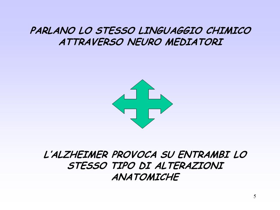 PARLANO LO STESSO LINGUAGGIO CHIMICO ATTRAVERSO NEURO MEDIATORI