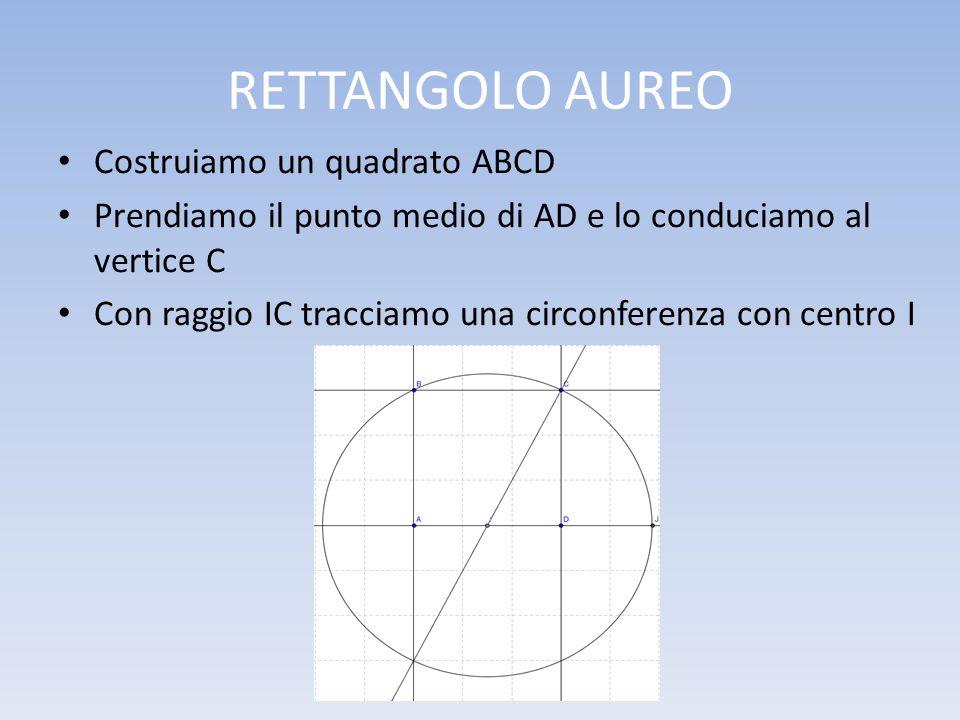 RETTANGOLO AUREO Costruiamo un quadrato ABCD