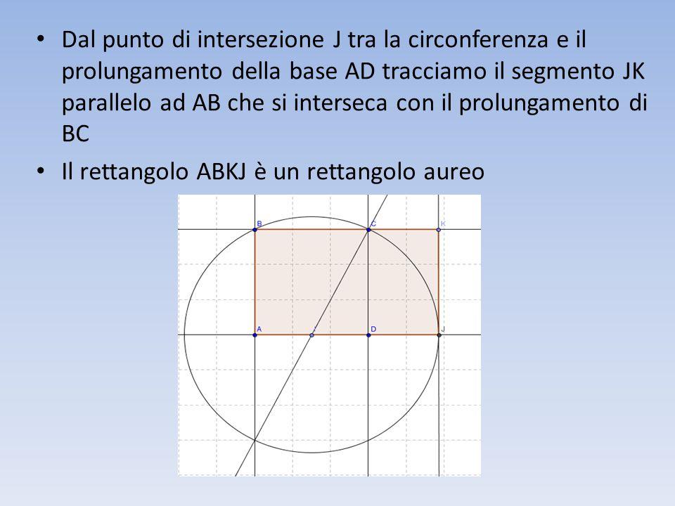 Dal punto di intersezione J tra la circonferenza e il prolungamento della base AD tracciamo il segmento JK parallelo ad AB che si interseca con il prolungamento di BC