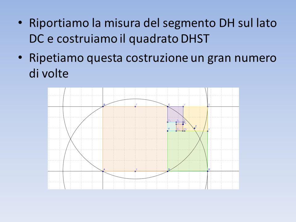 Riportiamo la misura del segmento DH sul lato DC e costruiamo il quadrato DHST