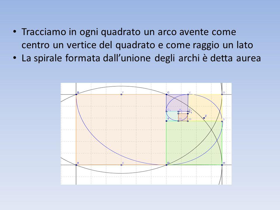 Tracciamo in ogni quadrato un arco avente come centro un vertice del quadrato e come raggio un lato