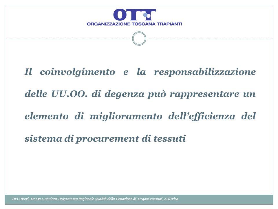 Il coinvolgimento e la responsabilizzazione delle UU. OO