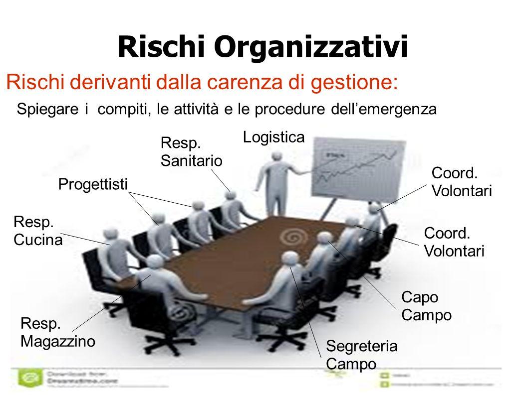 Corso logistica e sicurezza ppt video online scaricare - Rischi in cucina ppt ...