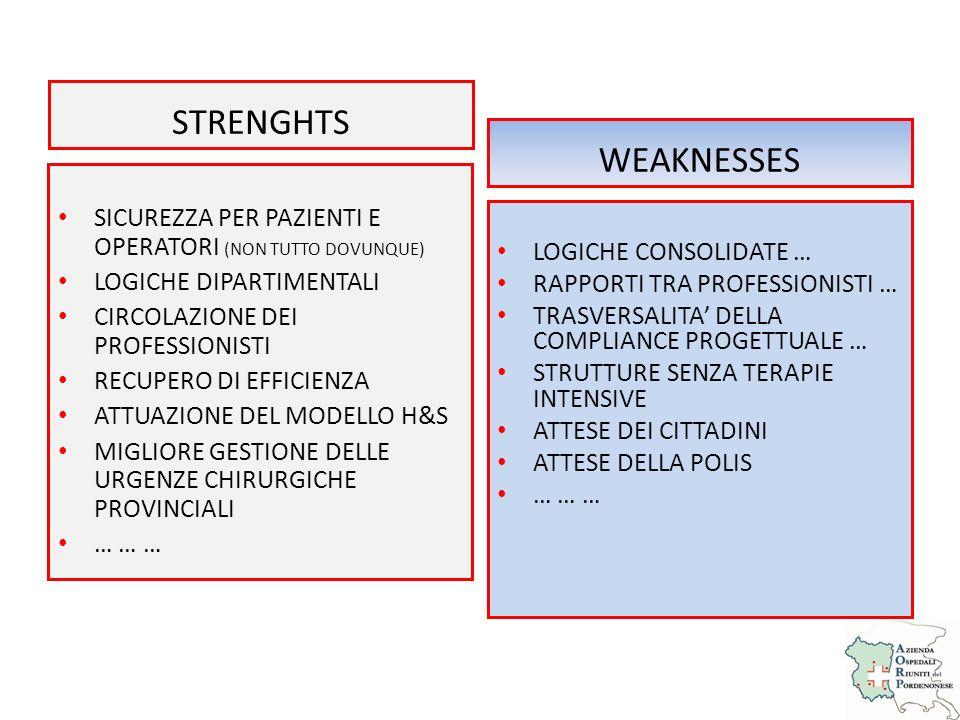 STRENGHTS WEAKNESSES. SICUREZZA PER PAZIENTI E OPERATORI (NON TUTTO DOVUNQUE) LOGICHE DIPARTIMENTALI.